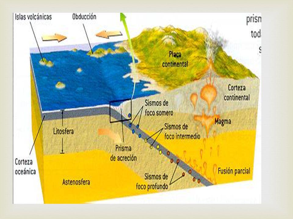Se concentra en gran parte del territorio continental, producto del encuentro de las placas de Nazca y la Sudamericana.
