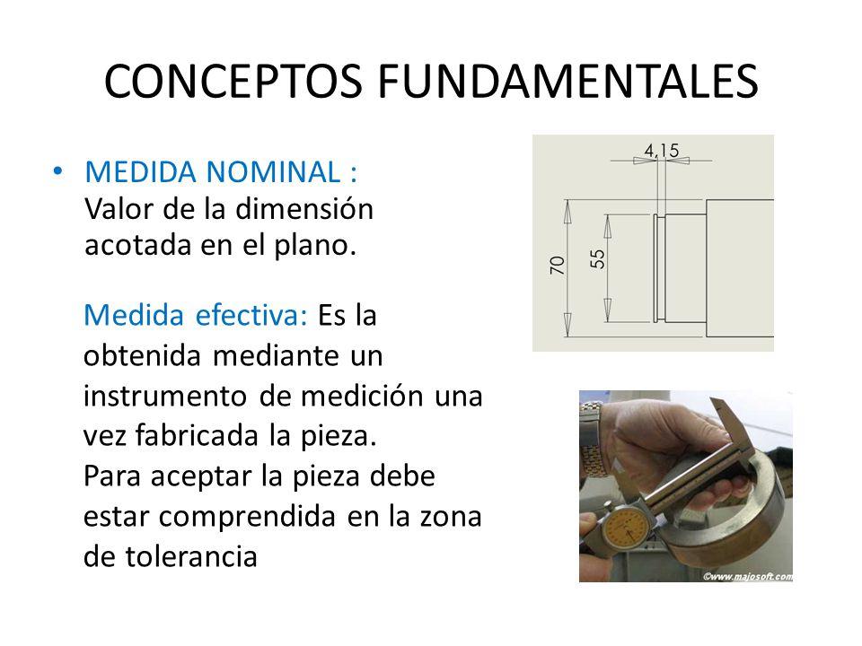 CONCEPTOS FUNDAMENTALES MEDIDA NOMINAL : Valor de la dimensión acotada en el plano.