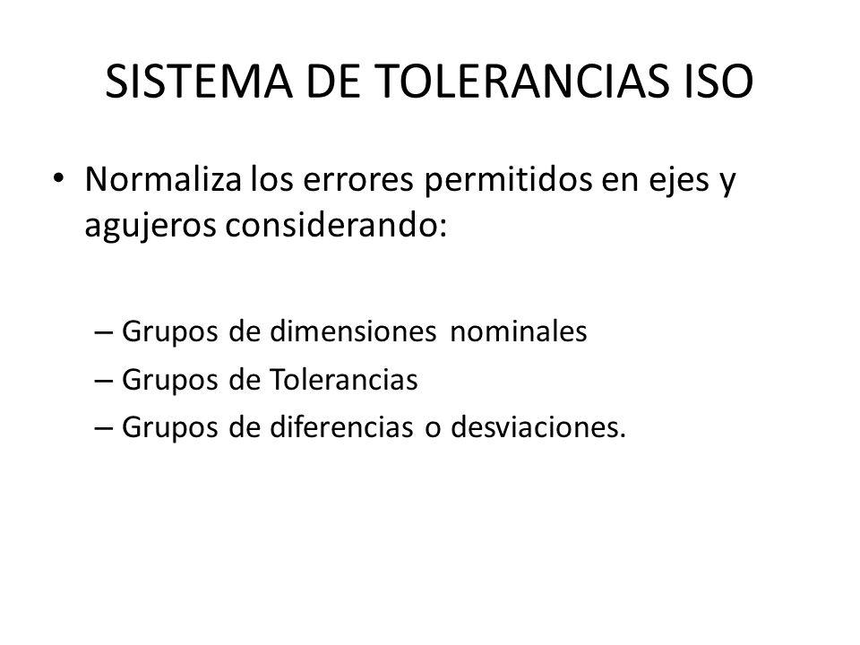 SISTEMA DE TOLERANCIAS ISO Normaliza los errores permitidos en ejes y agujeros considerando: – Grupos de dimensiones nominales – Grupos de Tolerancias – Grupos de diferencias o desviaciones.