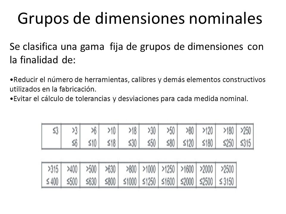 Grupos de dimensiones nominales Se clasifica una gama fija de grupos de dimensiones con la finalidad de: Reducir el número de herramientas, calibres y demás elementos constructivos utilizados en la fabricación.