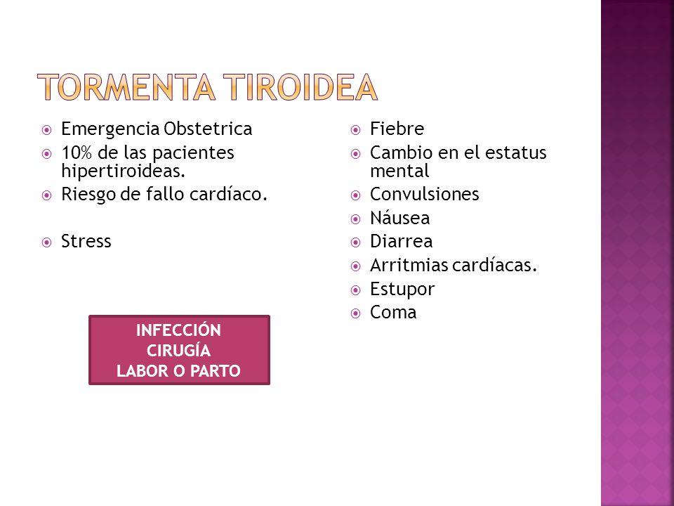 Emergencia Obstetrica 10% de las pacientes hipertiroideas. Riesgo de fallo cardíaco. Stress Fiebre Cambio en el estatus mental Convulsiones Náusea Dia