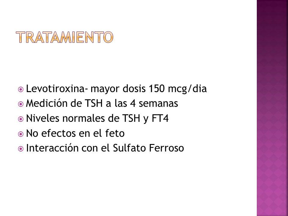 Levotiroxina- mayor dosis 150 mcg/dia Medición de TSH a las 4 semanas Niveles normales de TSH y FT4 No efectos en el feto Interacción con el Sulfato F