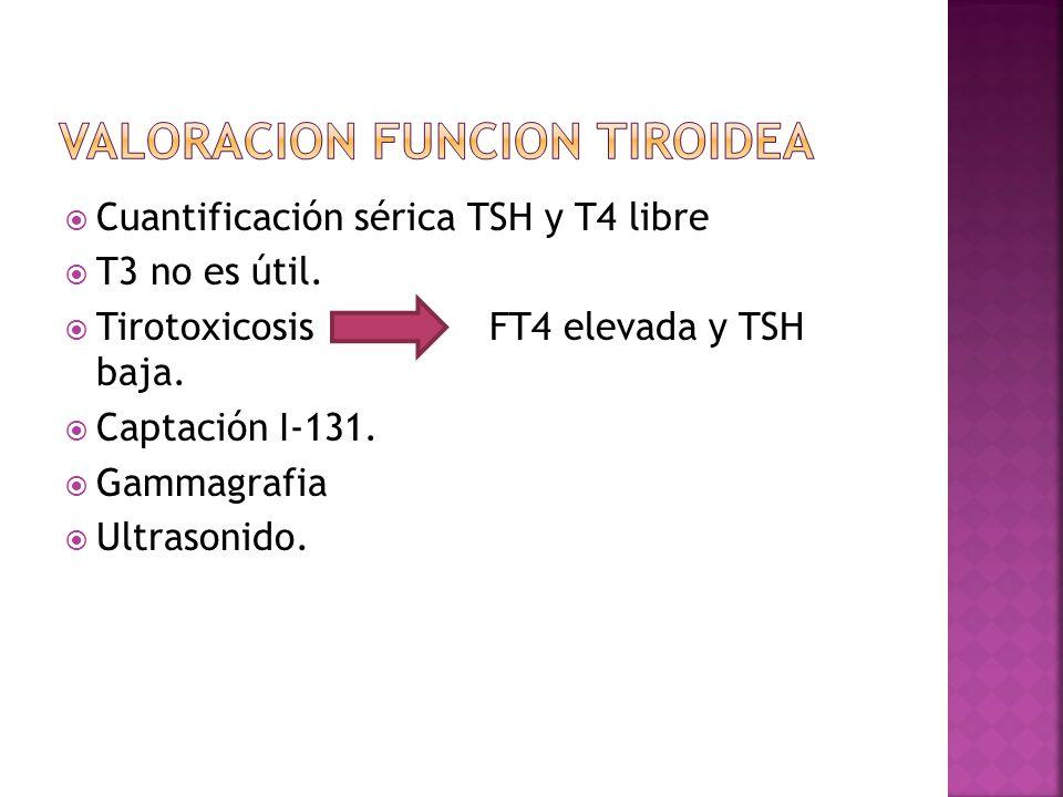 Cuantificación sérica TSH y T4 libre T3 no es útil. TirotoxicosisFT4 elevada y TSH baja. Captación I-131. Gammagrafia Ultrasonido.