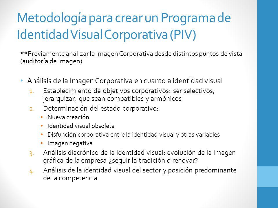 Metodología para crear un Programa de Identidad Visual Corporativa (PIV) **Previamente analizar la Imagen Corporativa desde distintos puntos de vista