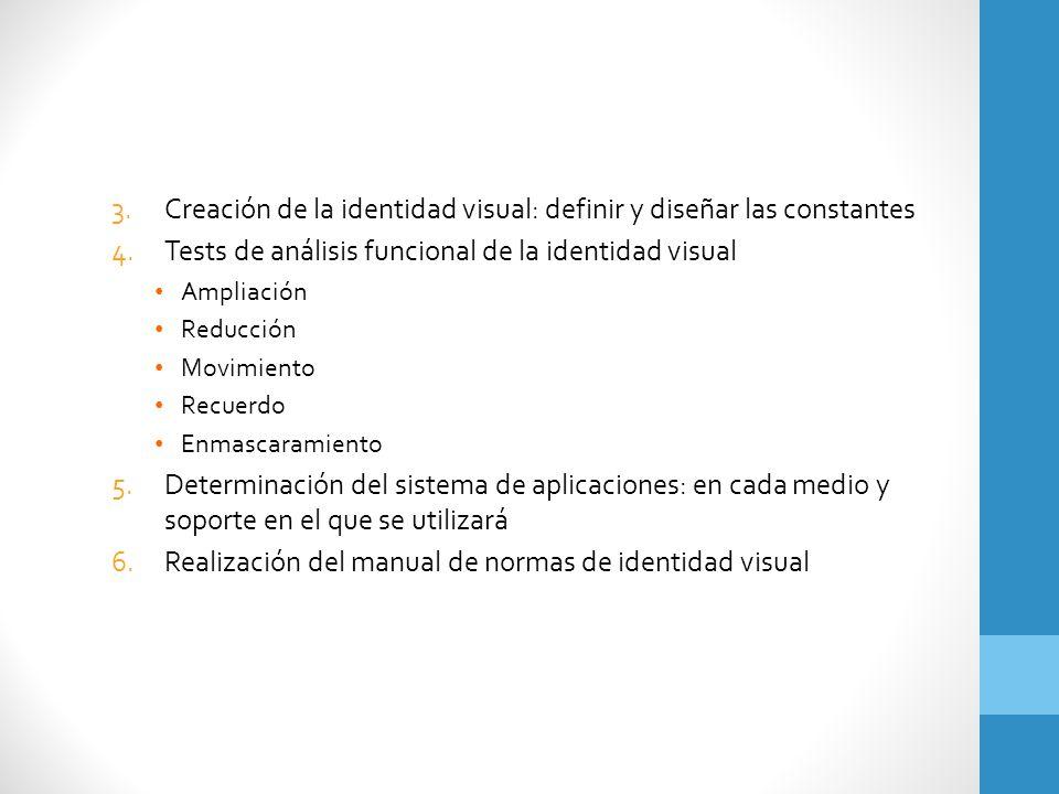 3.Creación de la identidad visual: definir y diseñar las constantes 4.Tests de análisis funcional de la identidad visual Ampliación Reducción Movimien