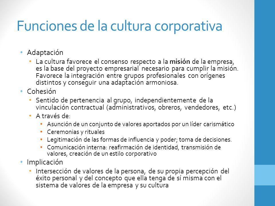 Funciones de la cultura corporativa Adaptación La cultura favorece el consenso respecto a la misión de la empresa, es la base del proyecto empresarial