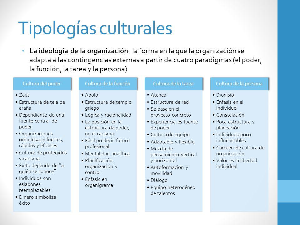 Tipologías culturales La ideología de la organización: la forma en la que la organización se adapta a las contingencias externas a partir de cuatro pa