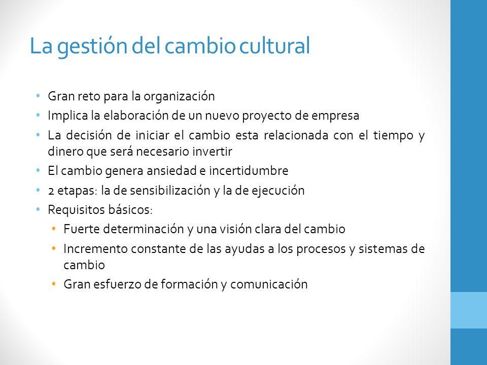 La gestión del cambio cultural Gran reto para la organización Implica la elaboración de un nuevo proyecto de empresa La decisión de iniciar el cambio