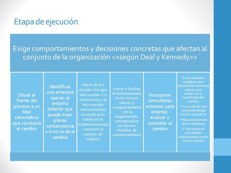 Etapa de ejecución Exige comportamientos y decisiones concretas que afectan al conjunto de la organización > Situar al frente del proceso a un líder c