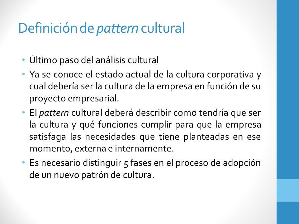 Definición de pattern cultural Último paso del análisis cultural Ya se conoce el estado actual de la cultura corporativa y cual debería ser la cultura