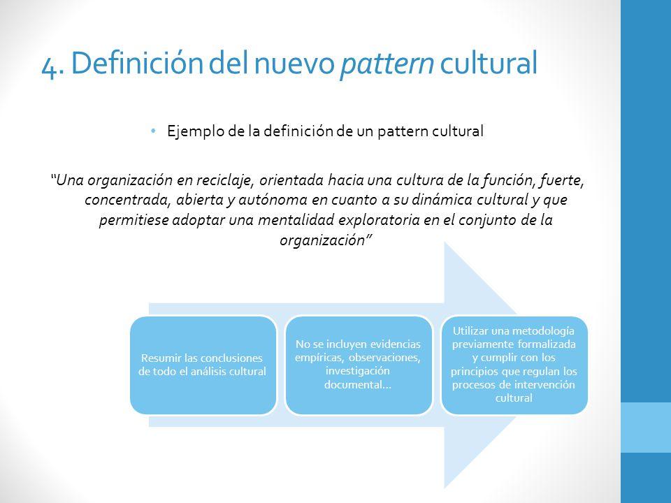4. Definición del nuevo pattern cultural Ejemplo de la definición de un pattern cultural Una organización en reciclaje, orientada hacia una cultura de