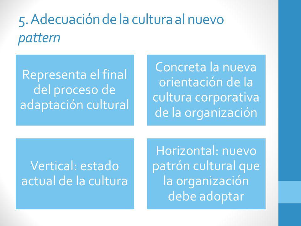 5. Adecuación de la cultura al nuevo pattern Representa el final del proceso de adaptación cultural Concreta la nueva orientación de la cultura corpor