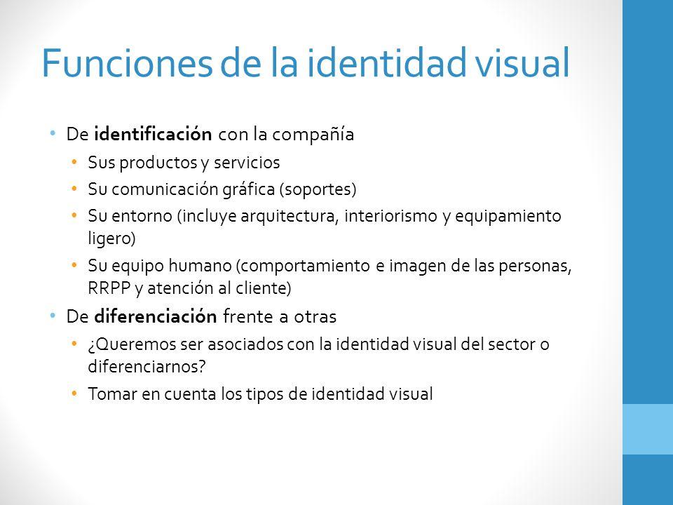 Funciones de la identidad visual De identificación con la compañía Sus productos y servicios Su comunicación gráfica (soportes) Su entorno (incluye ar
