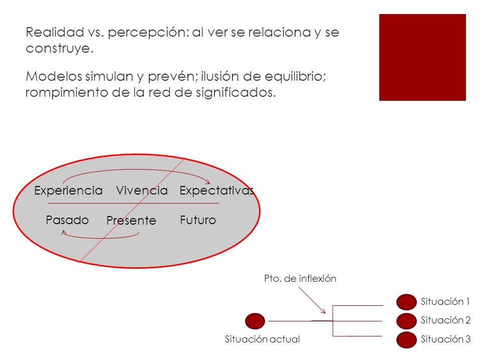 Realidad vs.percepción: al ver se relaciona y se construye.