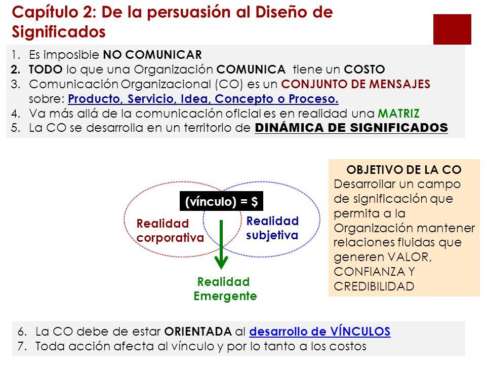 ESTO IMPLICA: 1.Diseñar SIGNIFICADOS a partir de UNIDADES DE SIGNIFICACIÓN (US): Dimensión Física / Dimensión simbólica y los OBJETIVOS CORPORATIVOS 2.Gestionar los resultados de la realidad emergente 3.Enriquecer los procesos internos en el marco de la dinámica de la COMPETENCIA Capítulo 2: De la persuasión al Diseño de Significados Realidad corporativa Realidad subjetiva Realidad Emergente Una estrategia es una INTERFAZ que busca poner en sincronía las percepciones los significados y por ende las REALIDADES ESTRATEGIA
