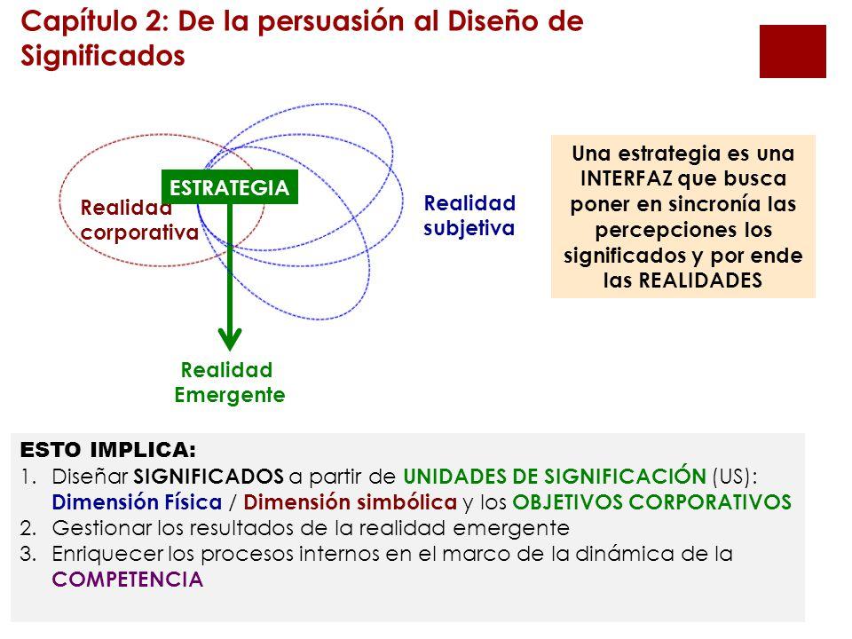 Fases en la creación de una estrategia de C.O 1.Definición de la propuesta = Concepto 2.Definición de las categorías = Atributos 3.Definición de los indicadores perceptivos = Programas operativos 4.Definición de las acciones = Acciones de comunicación 5.Definición de los procesos de evaluación = Indicadores de gestión Capítulo 3: Gestionar significados en la realidad emergente ELIGE No sólo por cualidades sino por su percepción global POR LO TANTO La organización debe de visualizar su comunicación en fuerzas de percepciones y diseñar las estrategias de C.O buscando gestionar significados a partir de UNIDADES DE SIGNIFICACIÓN