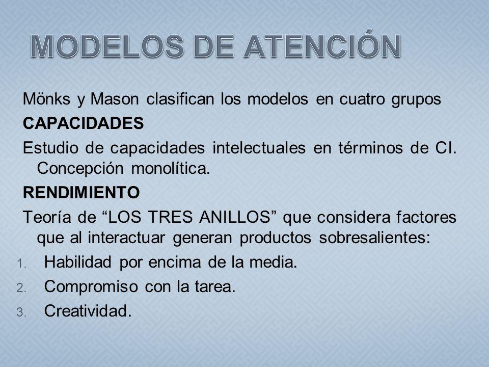 Mönks y Mason clasifican los modelos en cuatro grupos CAPACIDADES Estudio de capacidades intelectuales en términos de CI. Concepción monolítica. RENDI