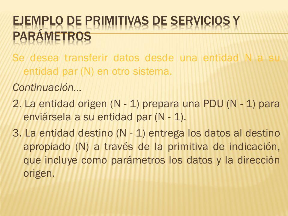 Se desea transferir datos desde una entidad N a su entidad par (N) en otro sistema.