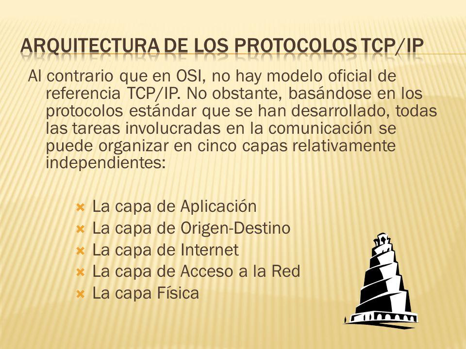 Al contrario que en OSI, no hay modelo oficial de referencia TCP/IP.