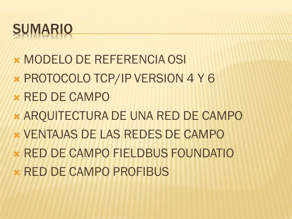 MODELO DE REFERENCIA OSI PROTOCOLO TCP/IP VERSION 4 Y 6 RED DE CAMPO ARQUITECTURA DE UNA RED DE CAMPO VENTAJAS DE LAS REDES DE CAMPO RED DE CAMPO FIELDBUS FOUNDATIO RED DE CAMPO PROFIBUS