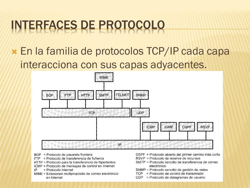 En la familia de protocolos TCP/IP cada capa interacciona con sus capas adyacentes.