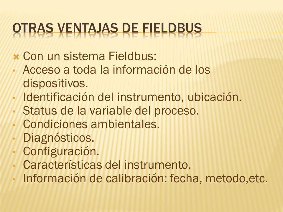 Con un sistema Fieldbus: Acceso a toda la información de los dispositivos.