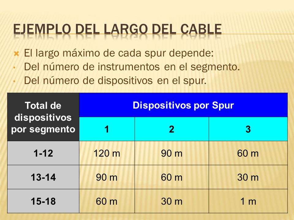El largo máximo de cada spur depende: Del número de instrumentos en el segmento.
