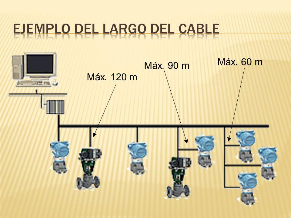 Máx. 90 m Máx. 120 m Máx. 60 m