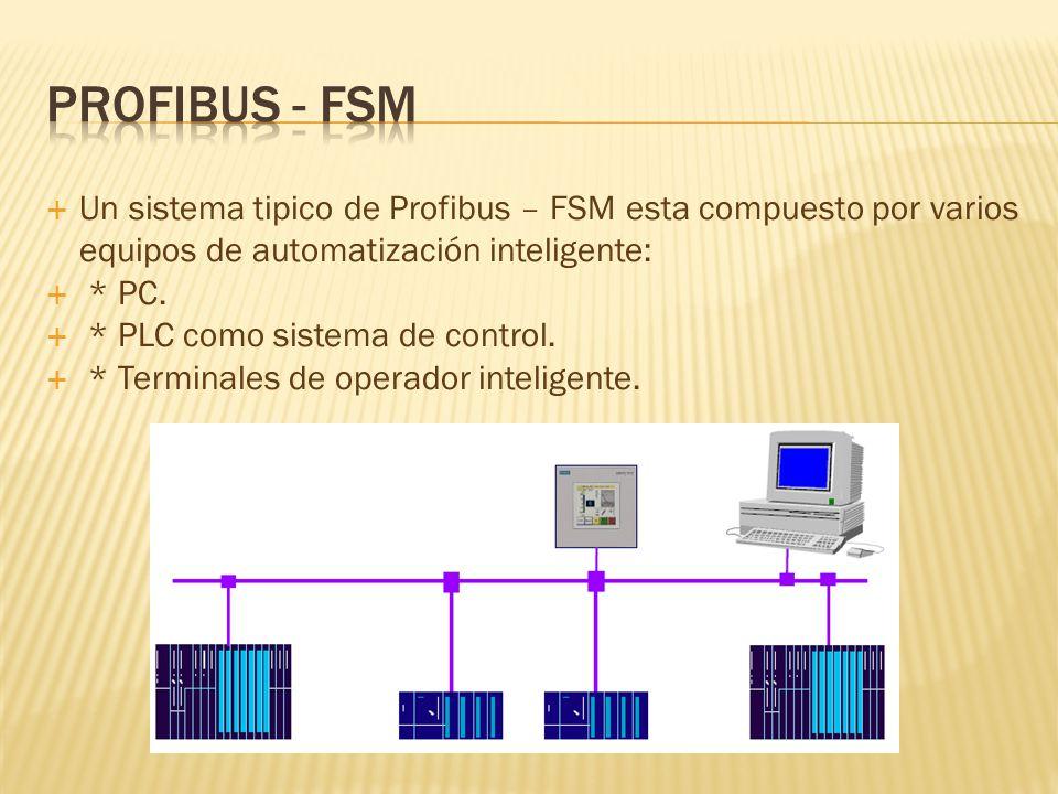 Un sistema tipico de Profibus – FSM esta compuesto por varios equipos de automatización inteligente: * PC.