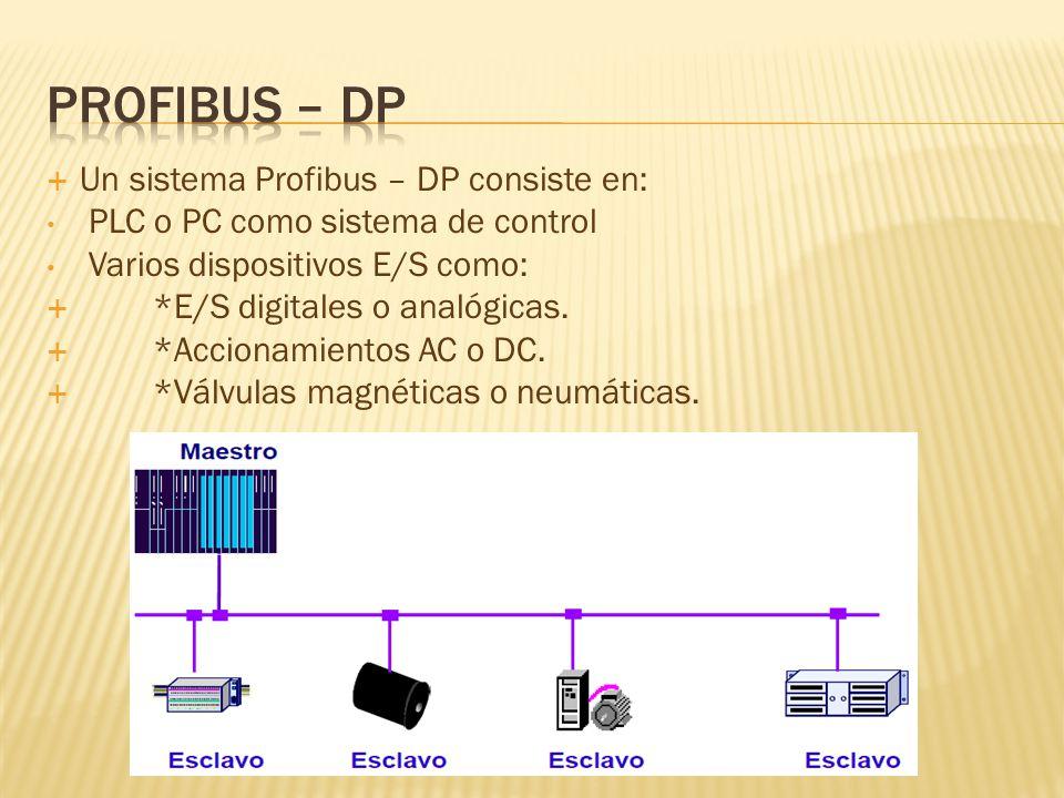 Un sistema Profibus – DP consiste en: PLC o PC como sistema de control Varios dispositivos E/S como: *E/S digitales o analógicas.