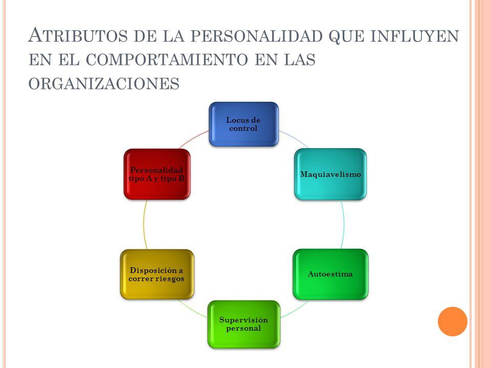 A TRIBUTOS DE LA PERSONALIDAD QUE INFLUYEN EN EL COMPORTAMIENTO EN LAS ORGANIZACIONES Locus de control Maquiavelismo Autoestima Supervisión personal D