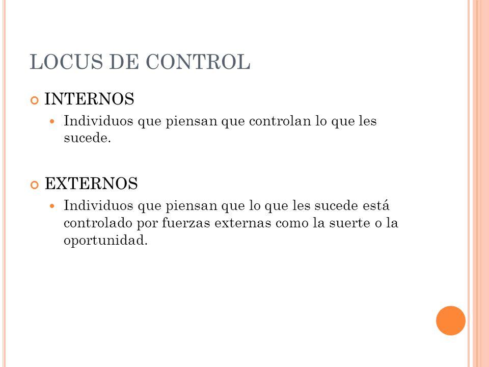 LOCUS DE CONTROL INTERNOS Individuos que piensan que controlan lo que les sucede. EXTERNOS Individuos que piensan que lo que les sucede está controlad