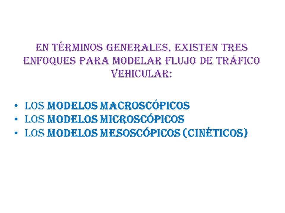Fenómeno del flujo vehicular analizados