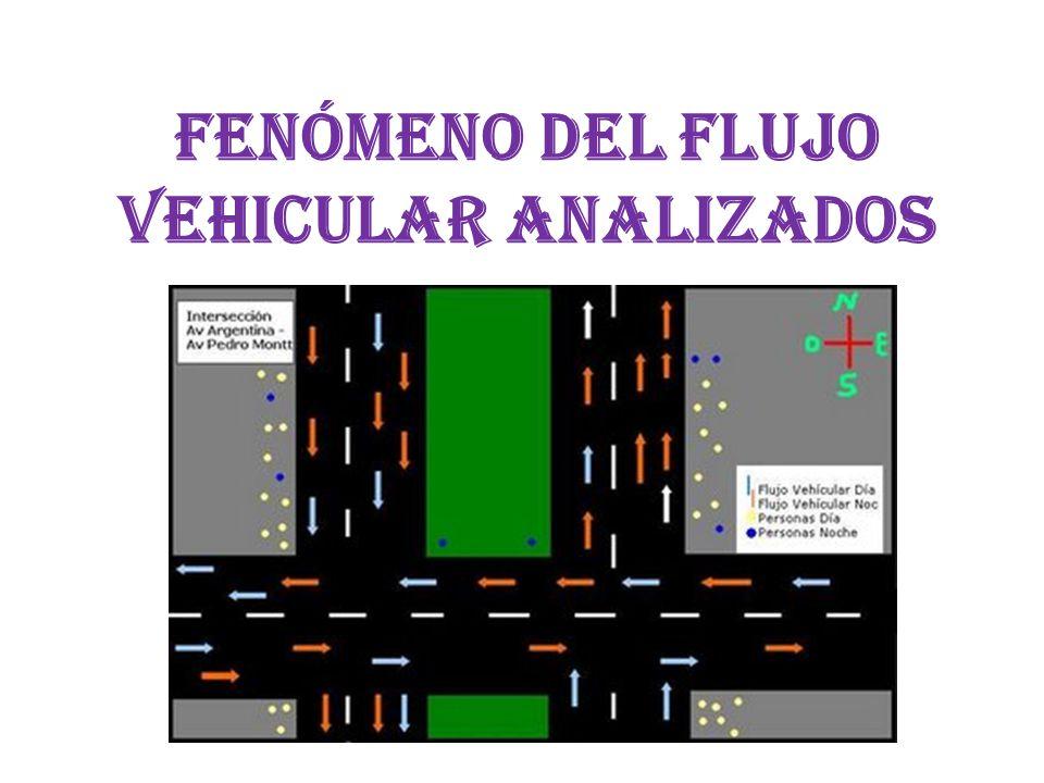 Congestión vehicularCongestión vehicular: también llamado coloquialmente como atasco o embotellamiento.