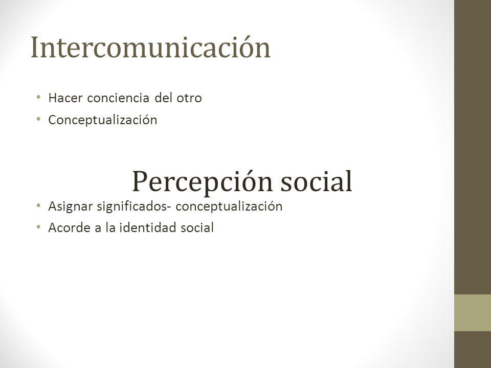 Intercomunicación Hacer conciencia del otro Conceptualización Asignar significados- conceptualización Acorde a la identidad social Percepción social