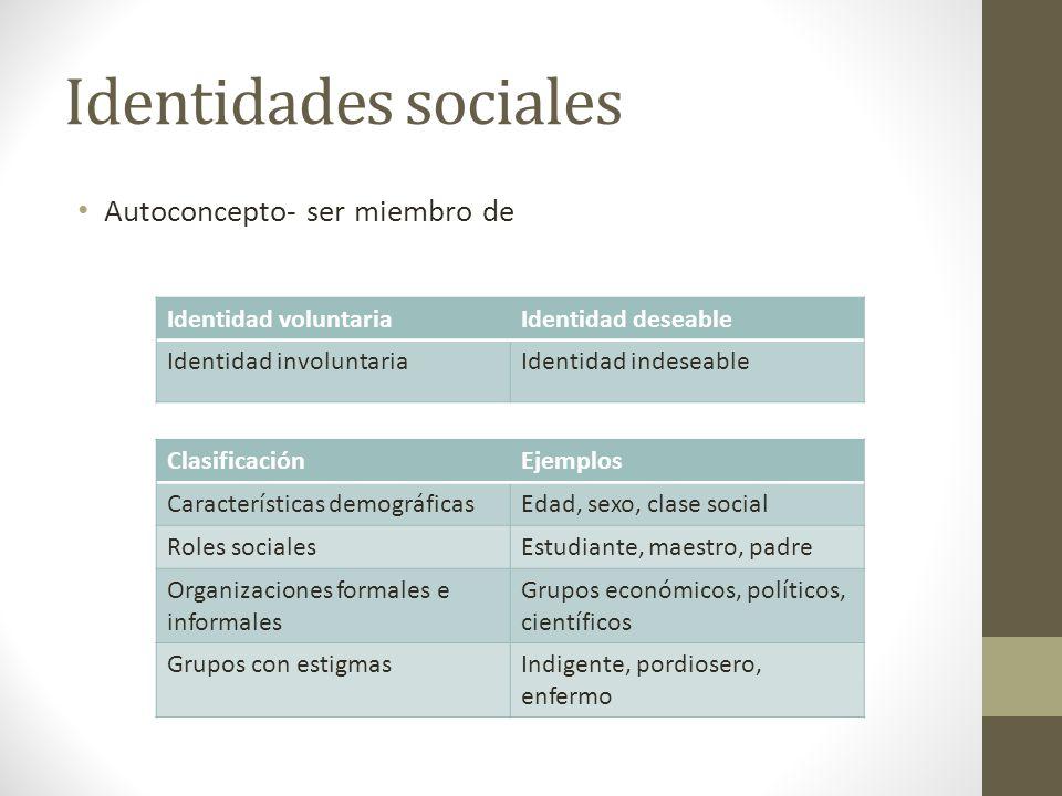 Identidades sociales Autoconcepto- ser miembro de Identidad voluntariaIdentidad deseable Identidad involuntariaIdentidad indeseable ClasificaciónEjemp
