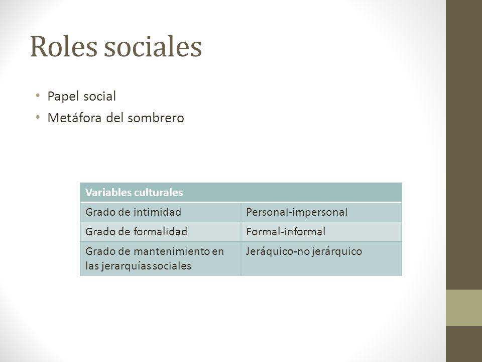Roles sociales Papel social Metáfora del sombrero Variables culturales Grado de intimidadPersonal-impersonal Grado de formalidadFormal-informal Grado de mantenimiento en las jerarquías sociales Jeráquico-no jerárquico