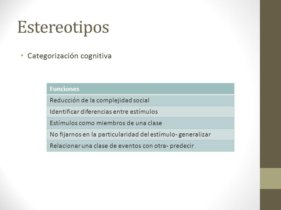 Estereotipos Categorización cognitiva Funciones Reducción de la complejidad social Identificar diferencias entre estímulos Estímulos como miembros de