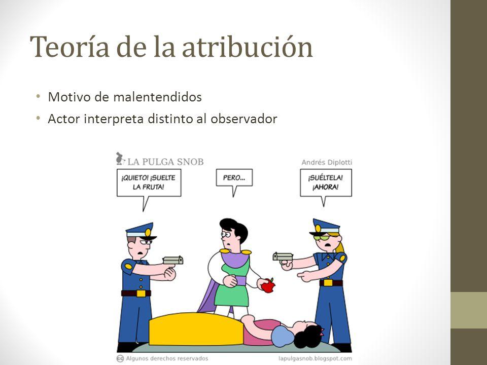 Teoría de la atribución Motivo de malentendidos Actor interpreta distinto al observador