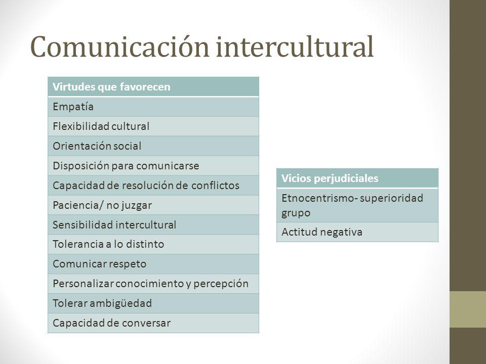 Comunicación intercultural Vicios perjudiciales Etnocentrismo- superioridad grupo Actitud negativa Virtudes que favorecen Empatía Flexibilidad cultura
