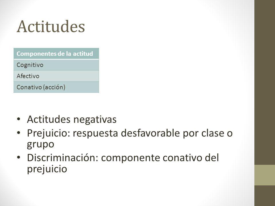Actitudes Componentes de la actitud Cognitivo Afectivo Conativo (acción) Actitudes negativas Prejuicio: respuesta desfavorable por clase o grupo Discriminación: componente conativo del prejuicio