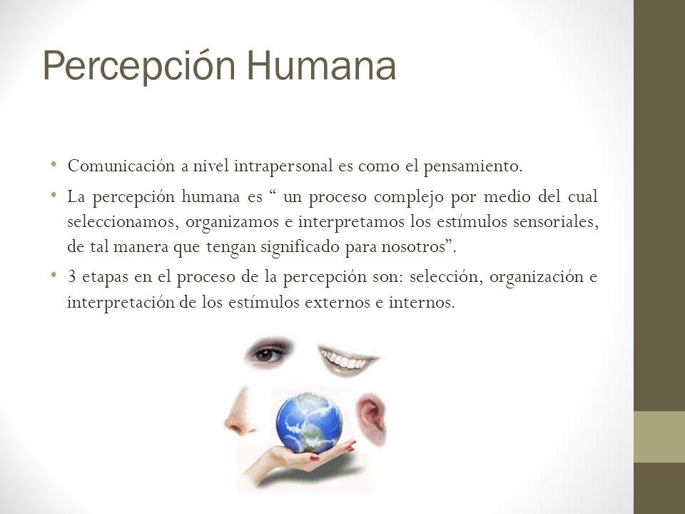 Percepción Humana Comunicación a nivel intrapersonal es como el pensamiento. La percepción humana es un proceso complejo por medio del cual selecciona