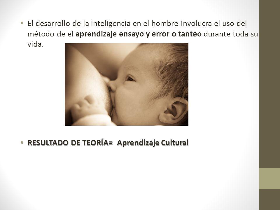 El desarrollo de la inteligencia en el hombre involucra el uso del método de el aprendizaje ensayo y error o tanteo durante toda su vida. RESULTADO DE