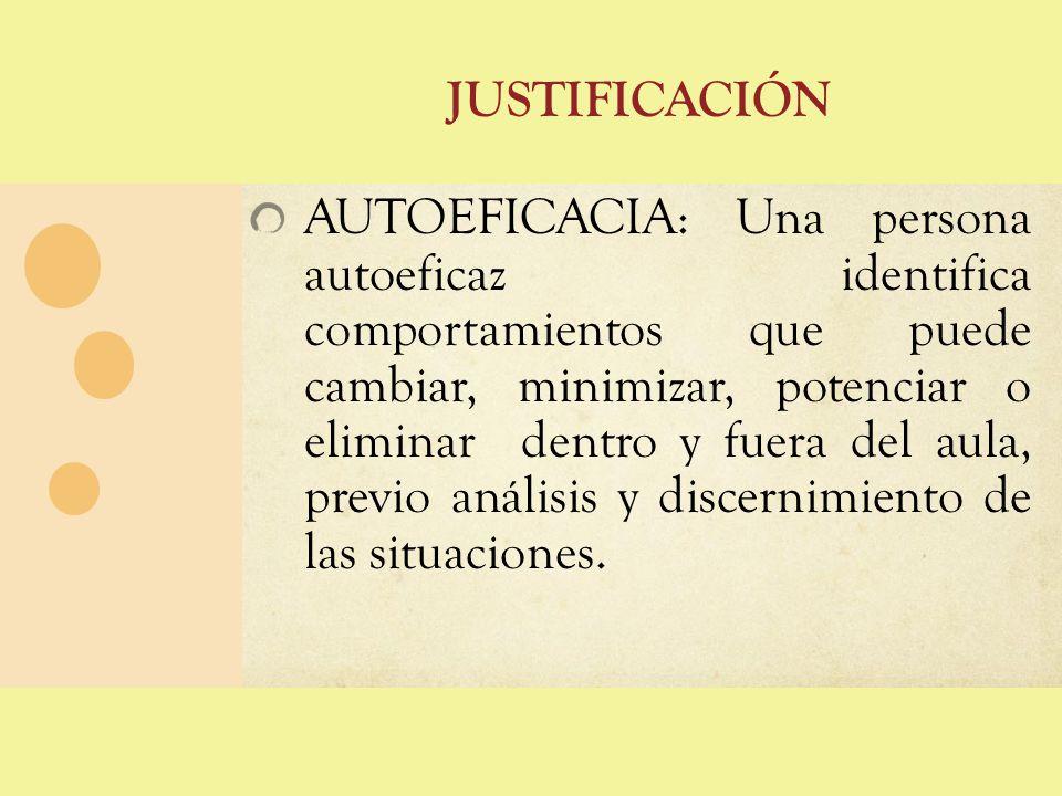 JUSTIFICACIÓN AUTOEFICACIA: Una persona autoeficaz identifica comportamientos que puede cambiar, minimizar, potenciar o eliminar dentro y fuera del au