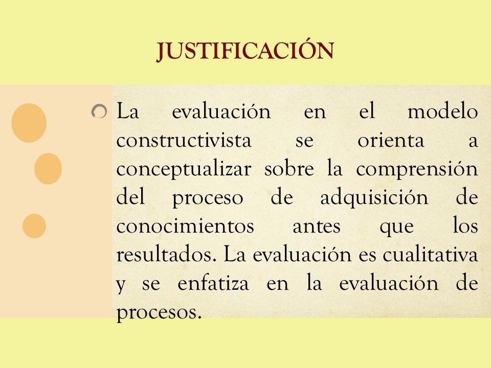 JUSTIFICACIÓN La evaluación en el modelo constructivista se orienta a conceptualizar sobre la comprensión del proceso de adquisición de conocimientos