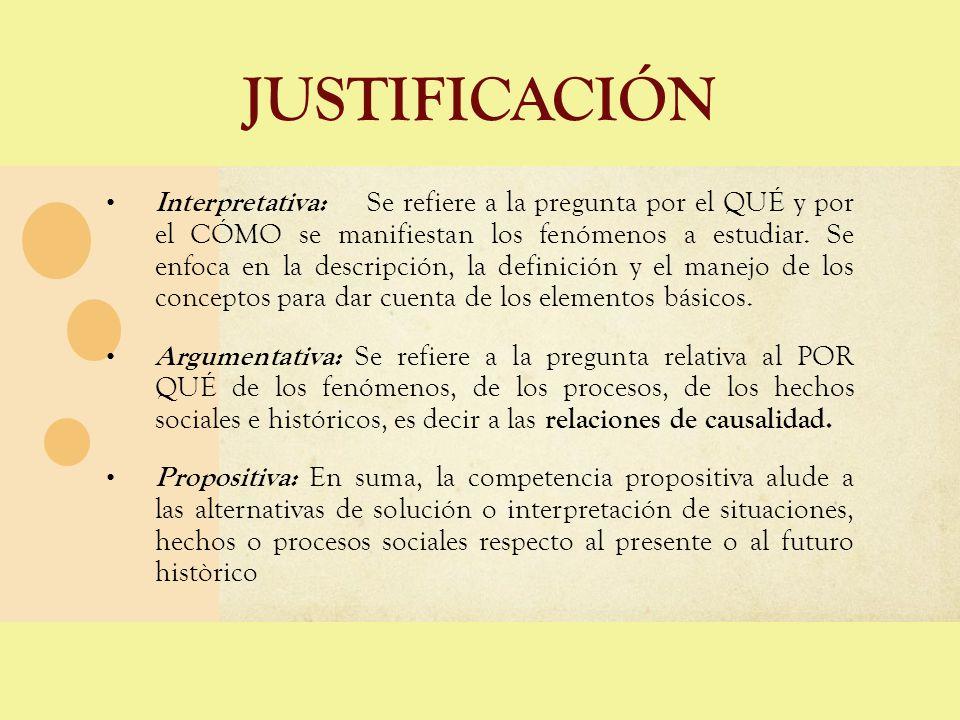 JUSTIFICACIÓN Interpretativa: Se refiere a la pregunta por el QUÉ y por el CÓMO se manifiestan los fenómenos a estudiar. Se enfoca en la descripción,