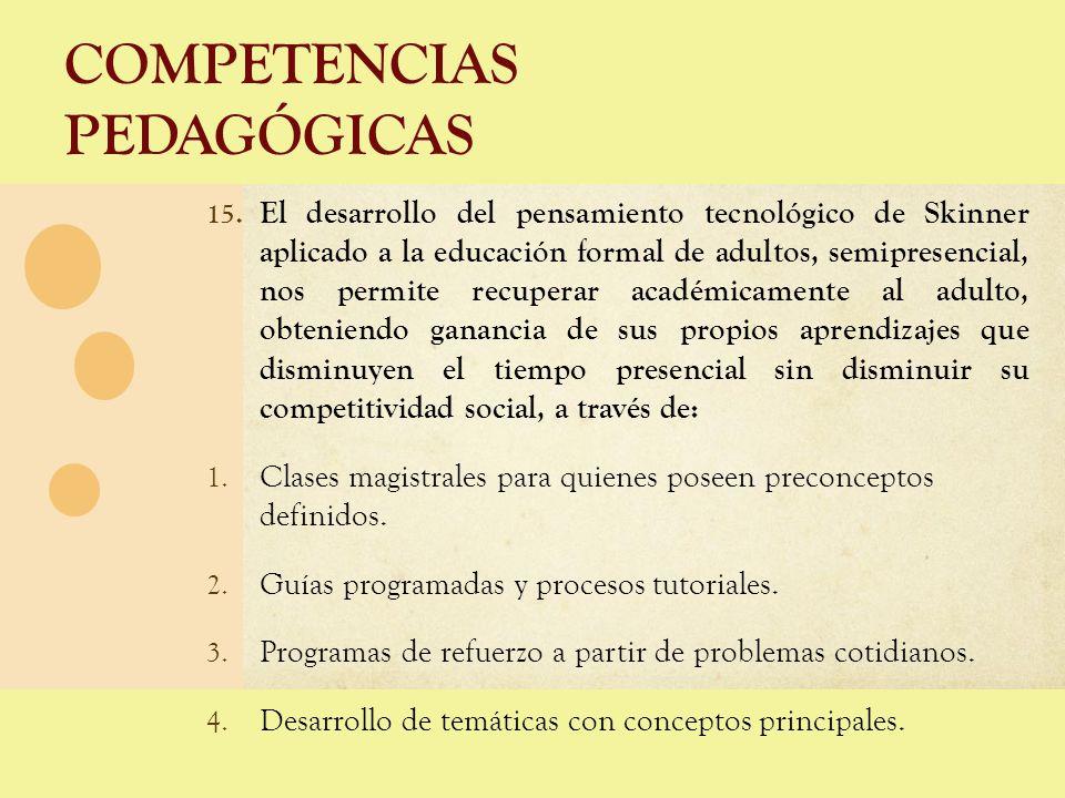COMPETENCIAS PEDAGÓGICAS 15. El desarrollo del pensamiento tecnológico de Skinner aplicado a la educación formal de adultos, semipresencial, nos permi