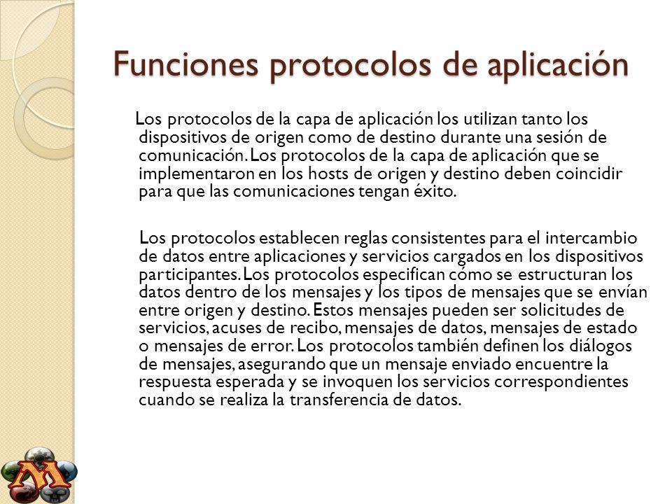 Funciones protocolos de aplicación Los protocolos de la capa de aplicación los utilizan tanto los dispositivos de origen como de destino durante una s
