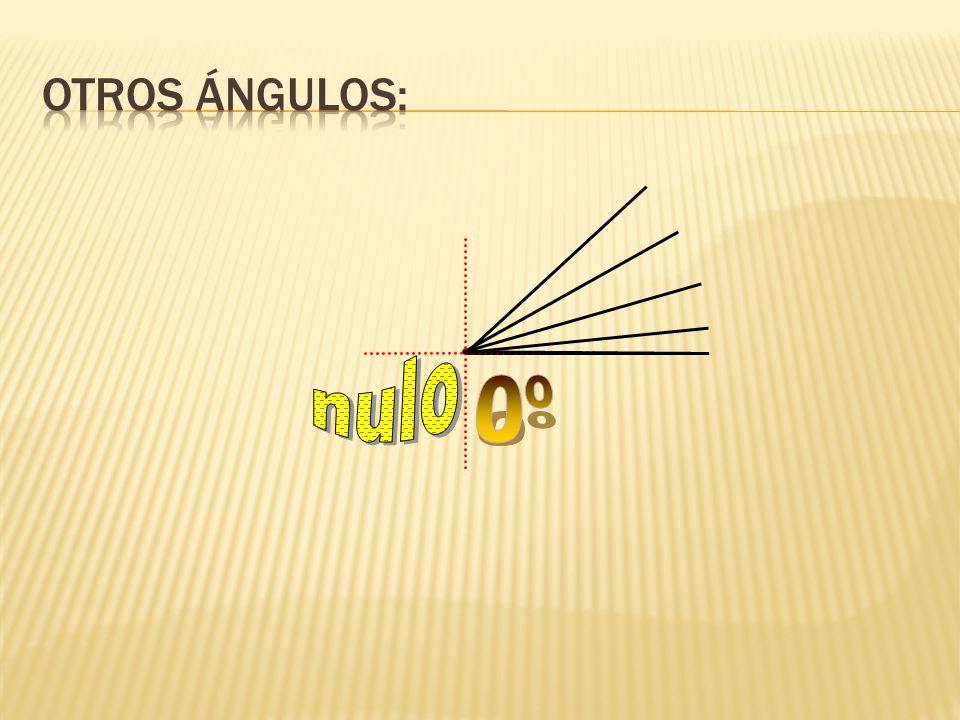 90º <90º >90º recto El ángulo formado por dos rectas con menos de 90 º se llama: Agudo El ángulo formado por dos rectas con más de 90 º se llama : Obt