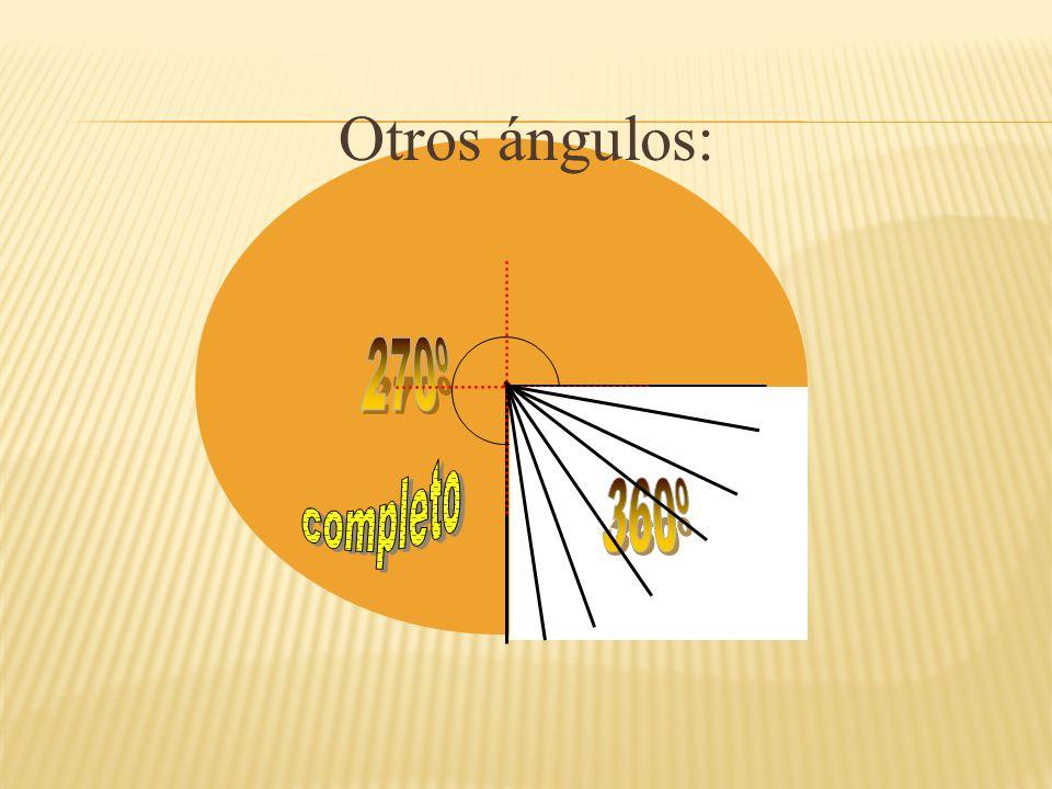 Otros ángulos:
